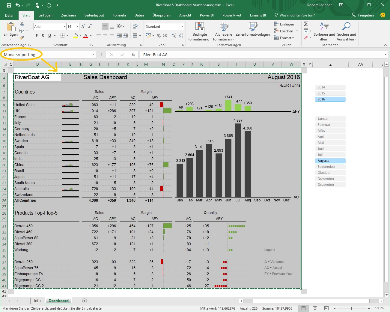 Dos and Don`ts beim Verknüpfen von Excel Berichten mit
