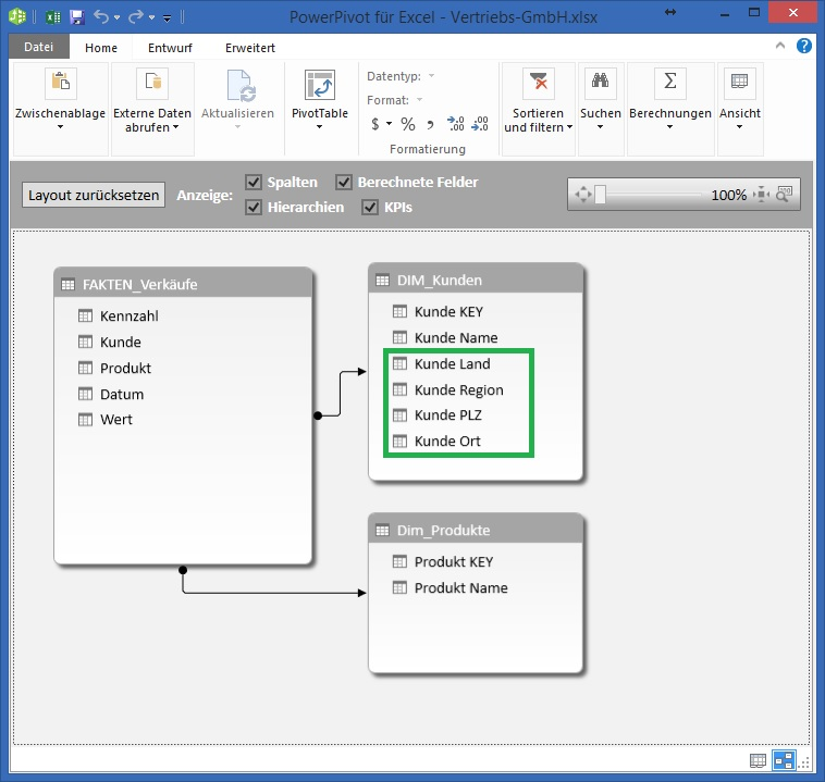 01 Power Pivot Datenmodell