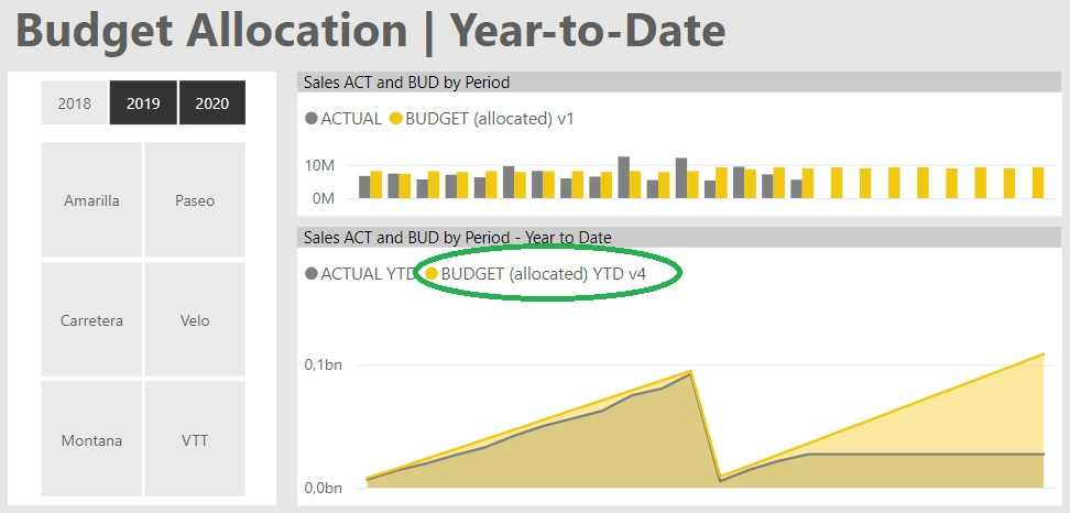 2-02-YTD-Chart