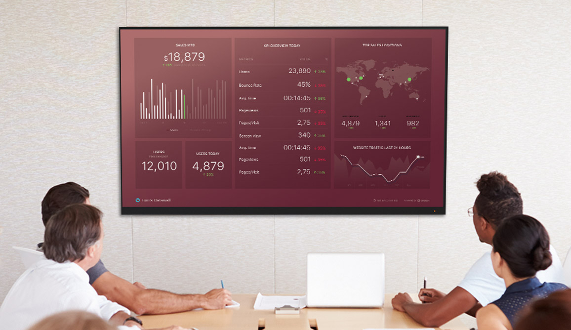 3 Demo-Dashboard CLOUD Databox Datawall