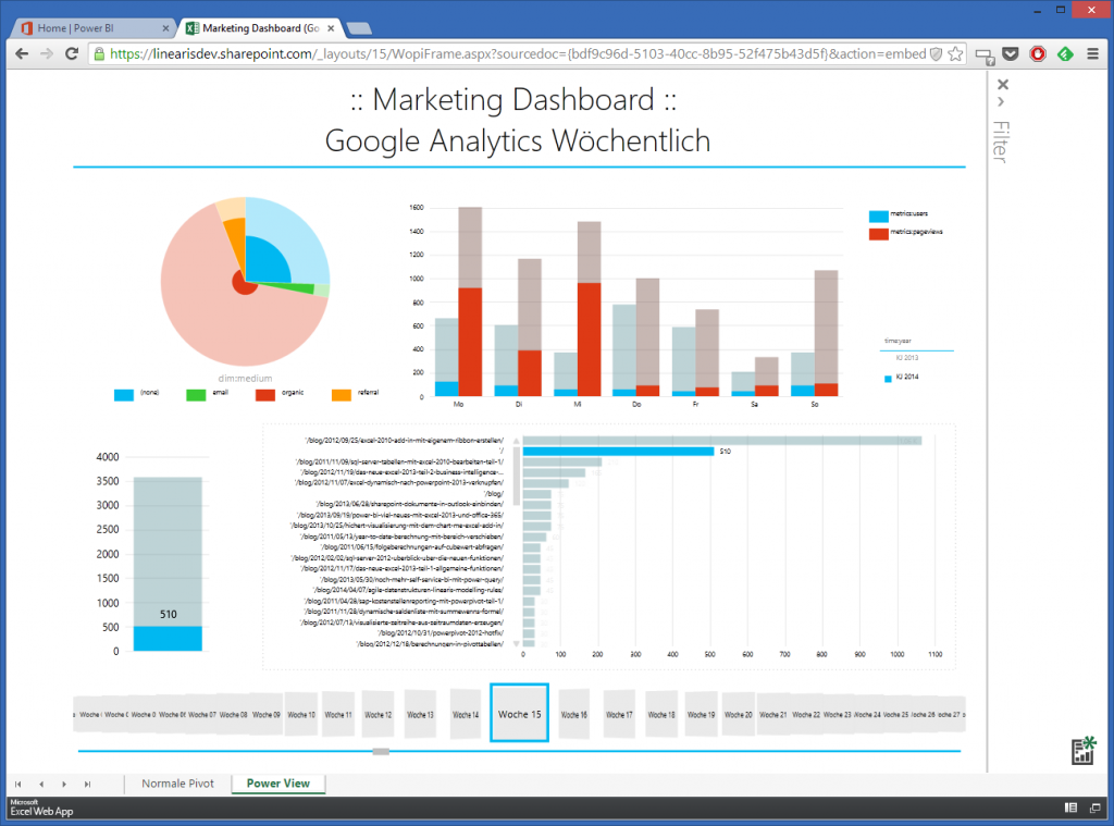 4-2 Marketing Dashboard in Office 365