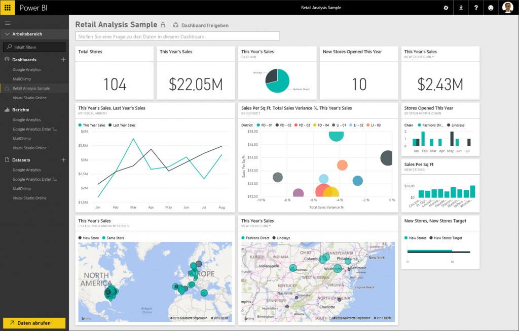 Power BI DashboardX