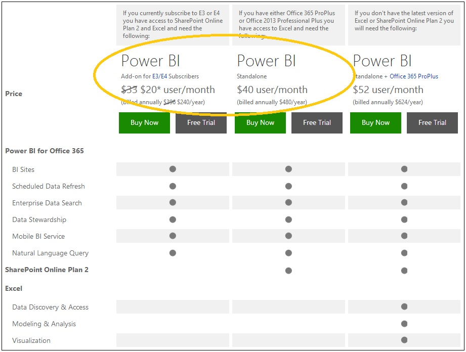 Power BI Pricing